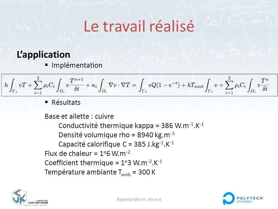 Baptiste Morin - Ricm 4 Le travail réalisé Lapplication Implémentation Résultats Base et ailette : cuivre Conductivité thermique kappa = 386 W.m -1.K -1 Densité volumique rho = 8940 kg.m -3 Capacité calorifique C = 385 J.kg -1.K -1 Flux de chaleur = 1 e 6 W.m -2 Coefficient thermique = 1 e 3 W.m -2.K -1 Température ambiante T amb = 300 K