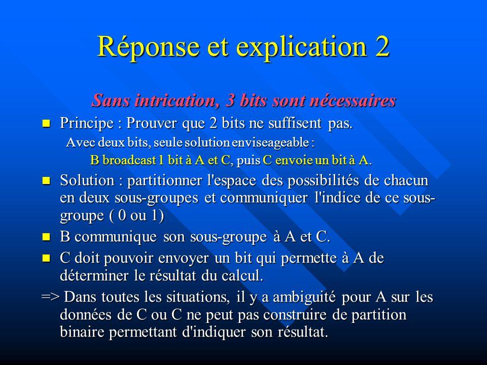 Apport supplémentaire Sans intrication, 3 bits sont suffisants Idée : Compter le nombre de 0 total dans toutes les 3n entrées (Ce nombre est pair selon la condition originelle) Idée : Compter le nombre de 0 total dans toutes les 3n entrées (Ce nombre est pair selon la condition originelle) Si xi yi zi = 1 alors pas de 0 dans {xi yi zi } Si xi · yi · zi = 1 alors pas de 0 dans {xi, yi, zi } Si xi yi zi = 0 alors deux 0 dans {xi yi zi } (cf.