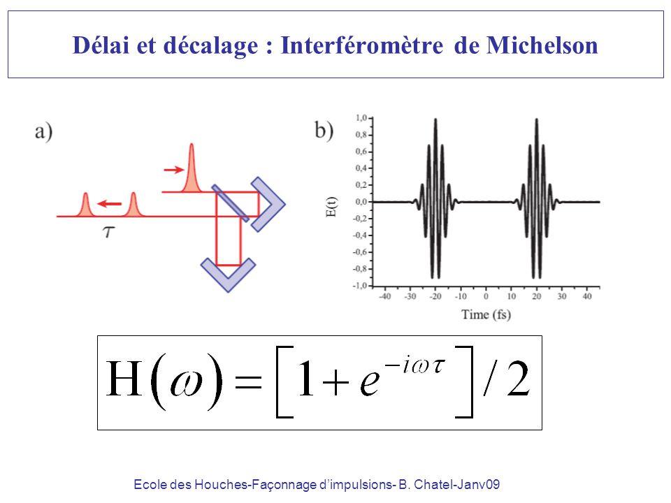 Ecole des Houches-Façonnage dimpulsions- B. Chatel-Janv09 Délai et décalage : Interféromètre de Michelson