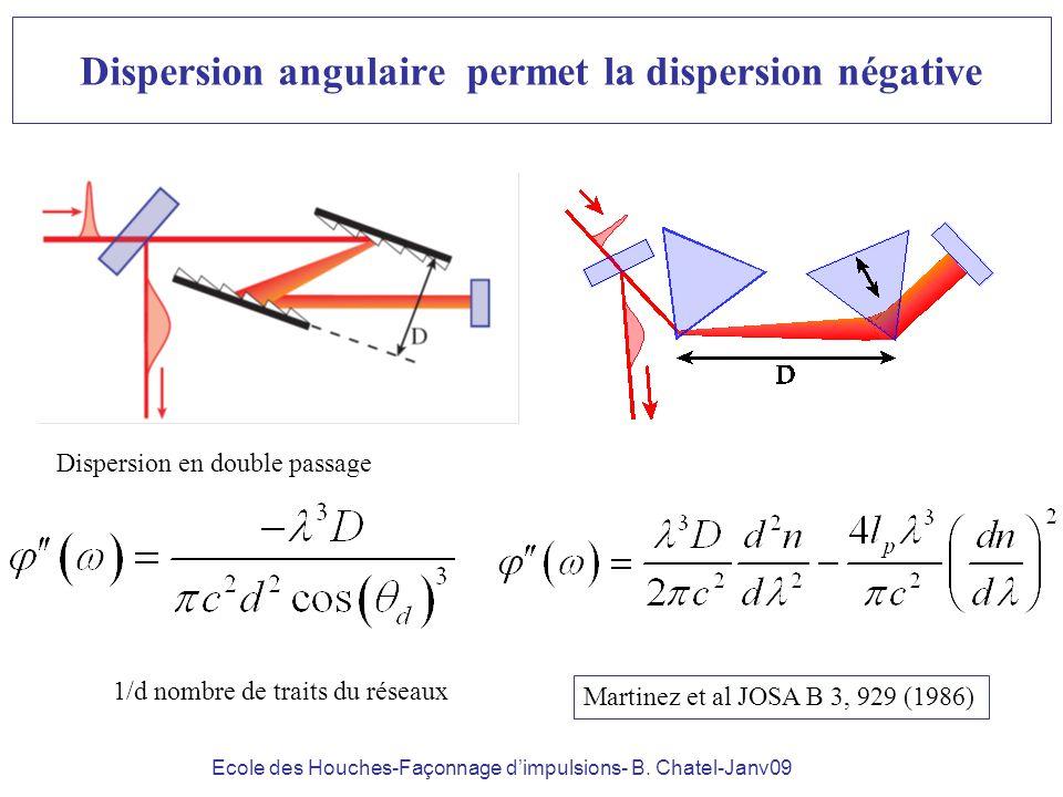 Ecole des Houches-Façonnage dimpulsions- B. Chatel-Janv09 Dispersion angulaire permet la dispersion négative 1/d nombre de traits du réseaux Dispersio