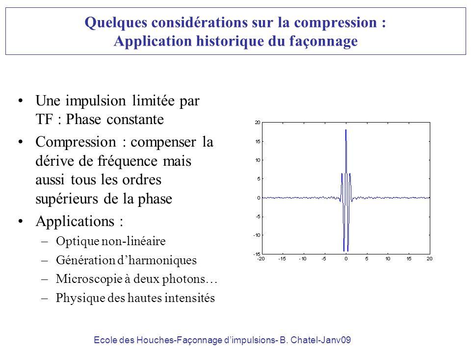 Ecole des Houches-Façonnage dimpulsions- B. Chatel-Janv09 Quelques considérations sur la compression : Application historique du façonnage Une impulsi