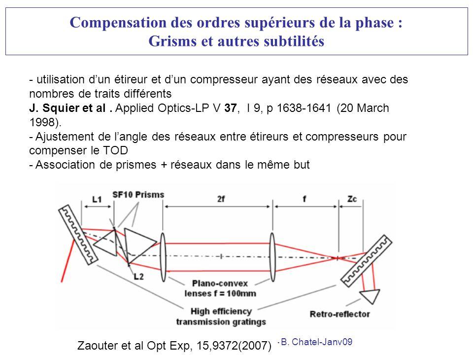 Ecole des Houches-Façonnage dimpulsions- B. Chatel-Janv09 Compensation des ordres supérieurs de la phase : Grisms et autres subtilités Zaouter et al O