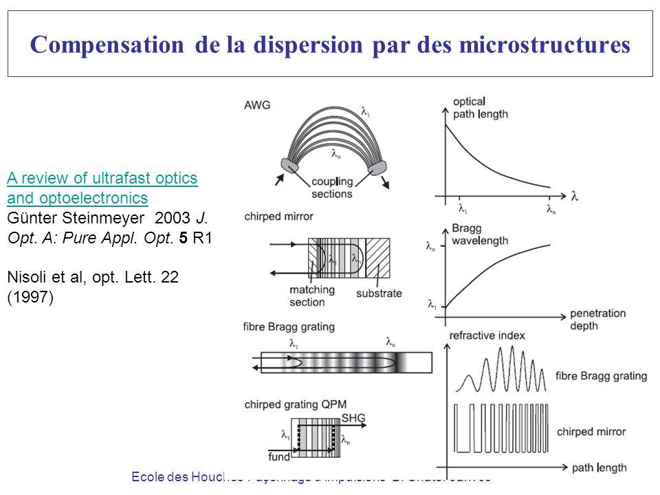 Ecole des Houches-Façonnage dimpulsions- B. Chatel-Janv09 Compensation de la dispersion par des microstructures A review of ultrafast optics and optoe