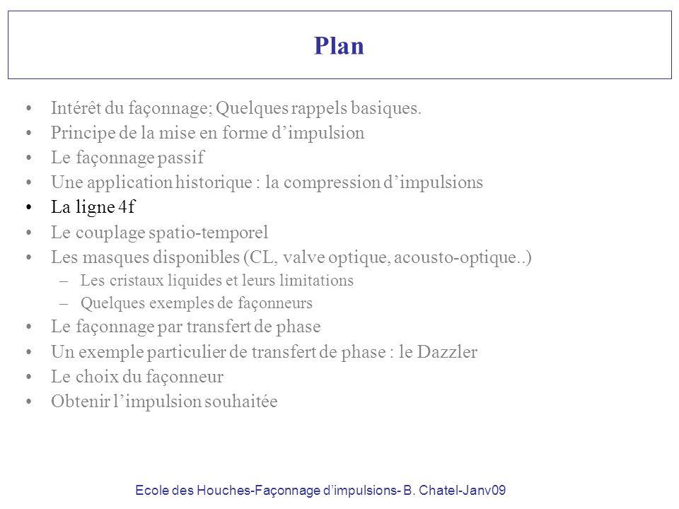 Ecole des Houches-Façonnage dimpulsions- B. Chatel-Janv09 Plan Intérêt du façonnage; Quelques rappels basiques. Principe de la mise en forme dimpulsio