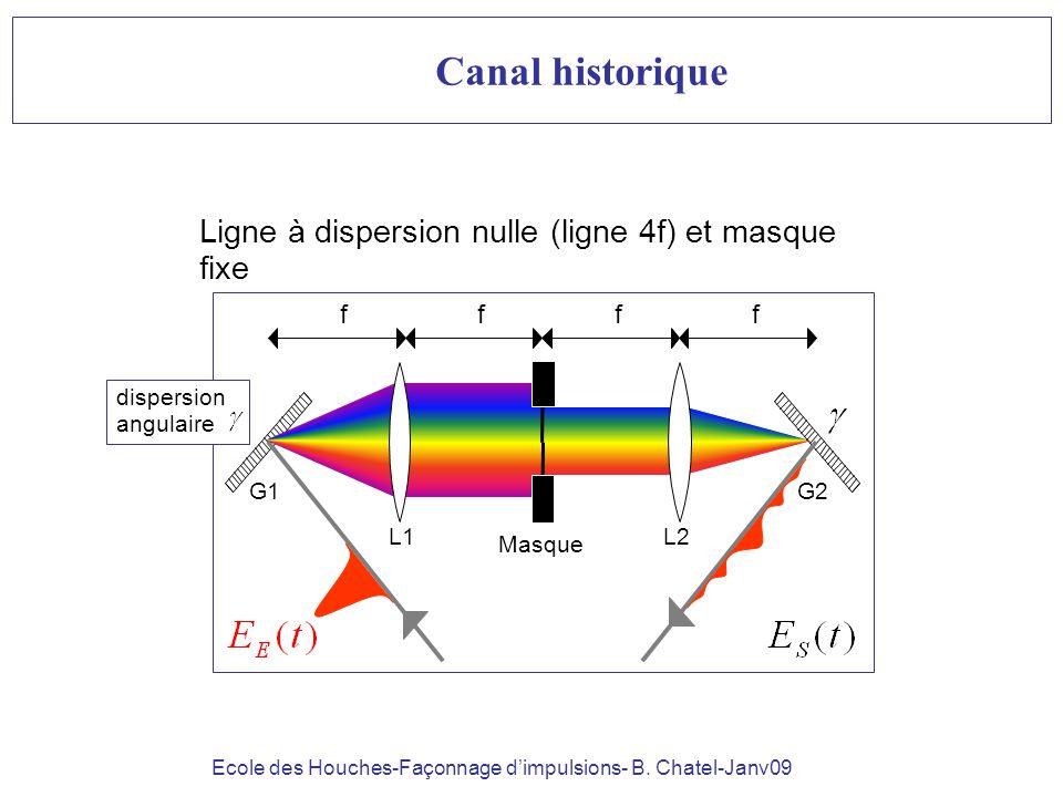 Ecole des Houches-Façonnage dimpulsions- B. Chatel-Janv09 Canal historique Ligne à dispersion nulle (ligne 4f) et masque fixe
