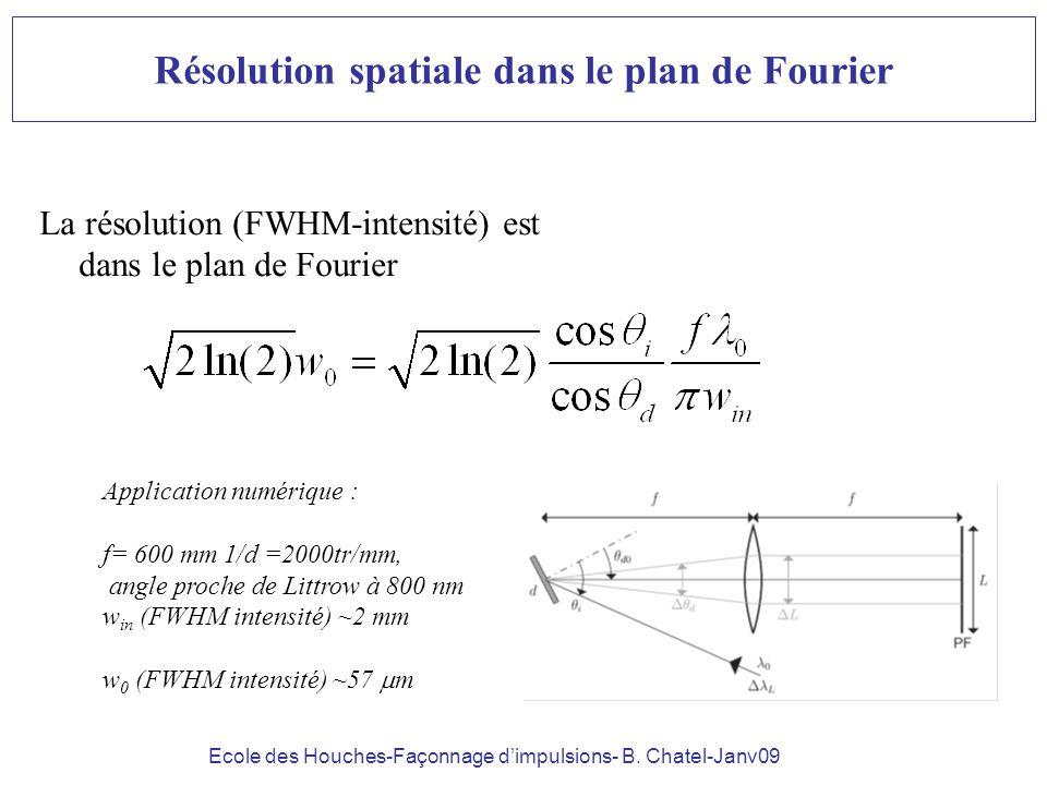 Ecole des Houches-Façonnage dimpulsions- B. Chatel-Janv09 Résolution spatiale dans le plan de Fourier La résolution (FWHM-intensité) est dans le plan