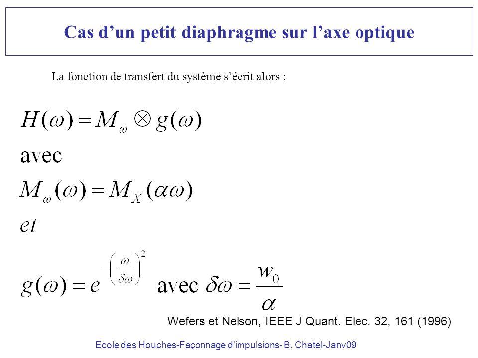 Ecole des Houches-Façonnage dimpulsions- B. Chatel-Janv09 Cas dun petit diaphragme sur laxe optique La fonction de transfert du système sécrit alors :