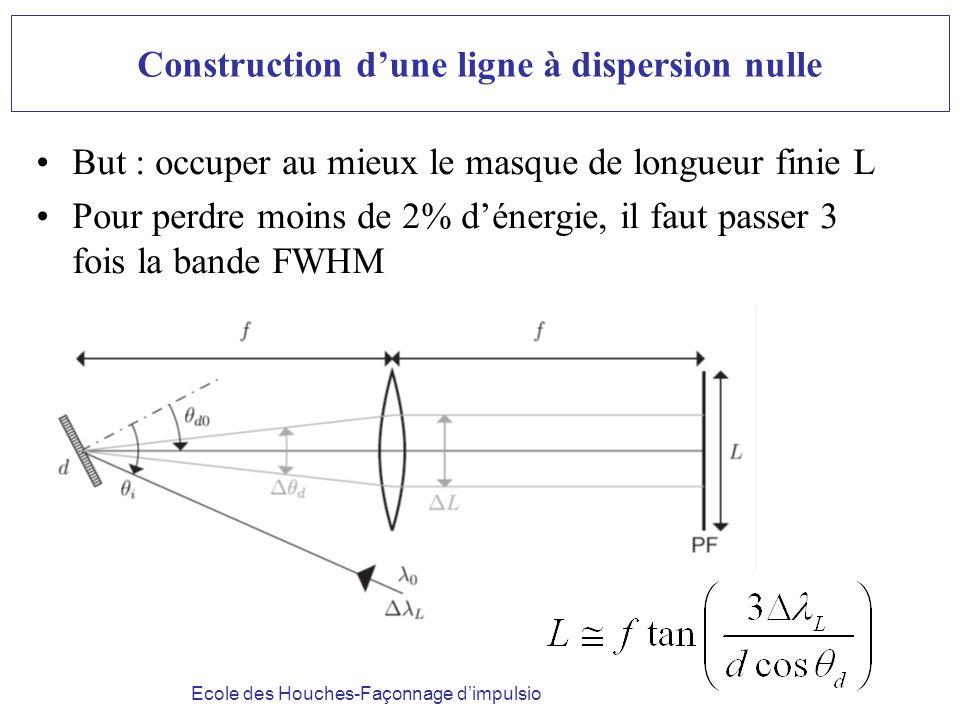 Ecole des Houches-Façonnage dimpulsions- B. Chatel-Janv09 Construction dune ligne à dispersion nulle But : occuper au mieux le masque de longueur fini