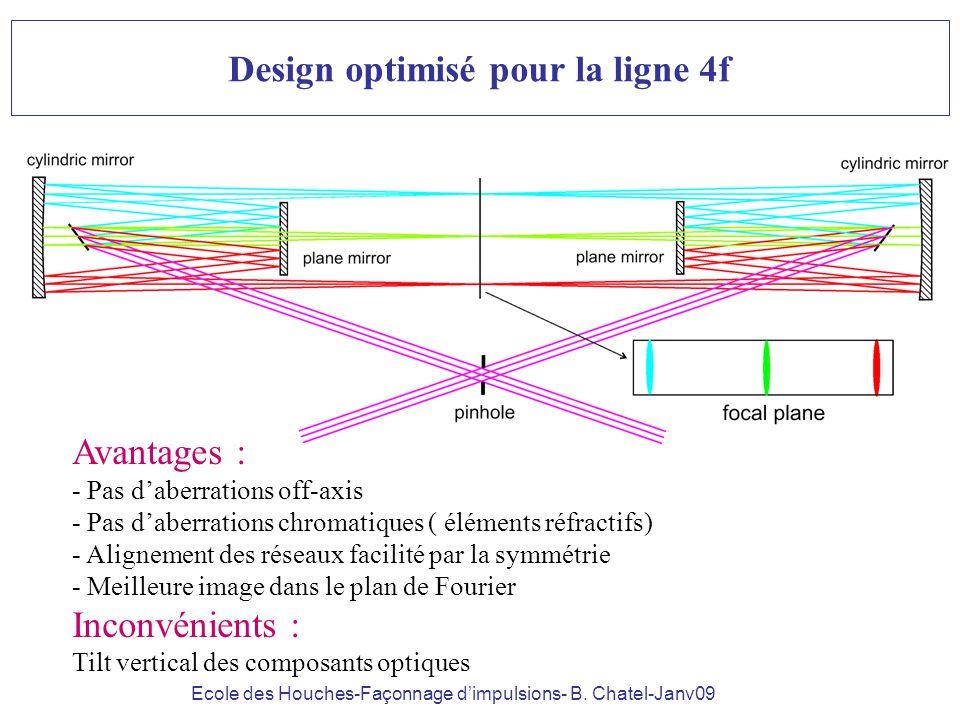 Ecole des Houches-Façonnage dimpulsions- B. Chatel-Janv09 Avantages : - Pas daberrations off-axis - Pas daberrations chromatiques ( éléments réfractif