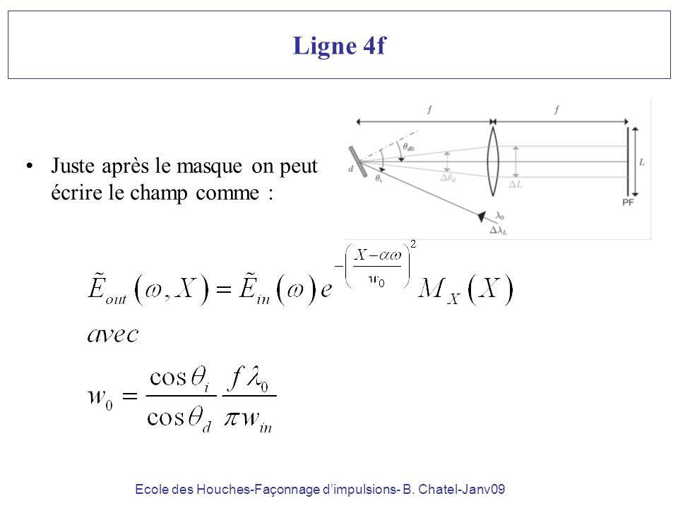 Ecole des Houches-Façonnage dimpulsions- B. Chatel-Janv09 Ligne 4f Juste après le masque on peut écrire le champ comme :