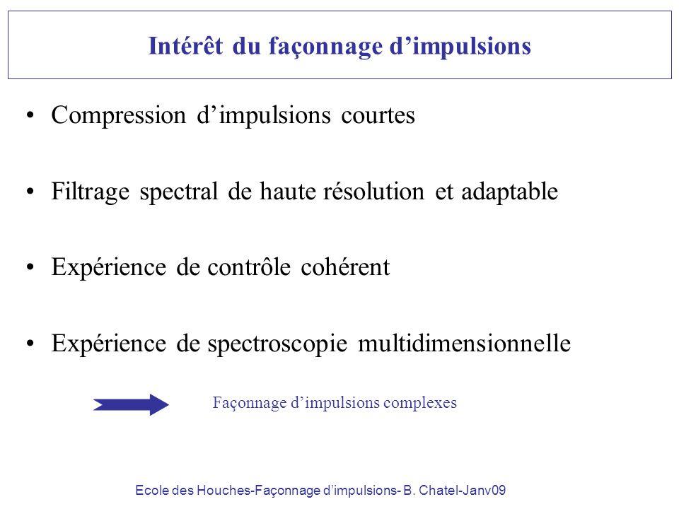 Ecole des Houches-Façonnage dimpulsions- B. Chatel-Janv09 Intérêt du façonnage dimpulsions Compression dimpulsions courtes Filtrage spectral de haute