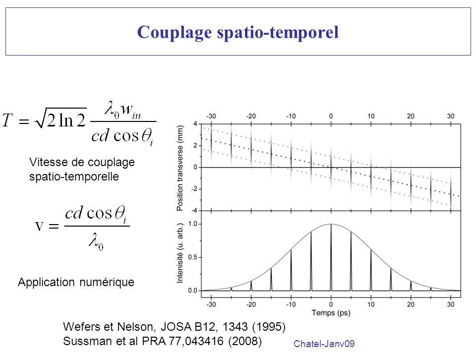Ecole des Houches-Façonnage dimpulsions- B. Chatel-Janv09 Couplage spatio-temporel Application numérique Vitesse de couplage spatio-temporelle Wefers