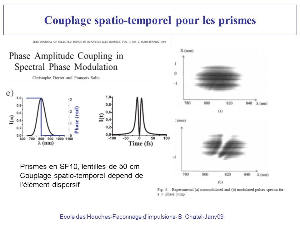 Ecole des Houches-Façonnage dimpulsions- B. Chatel-Janv09 Couplage spatio-temporel pour les prismes Prismes en SF10, lentilles de 50 cm Couplage spati