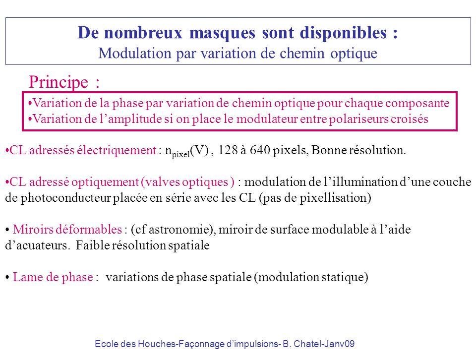 Ecole des Houches-Façonnage dimpulsions- B. Chatel-Janv09 Variation de la phase par variation de chemin optique pour chaque composante Variation de la