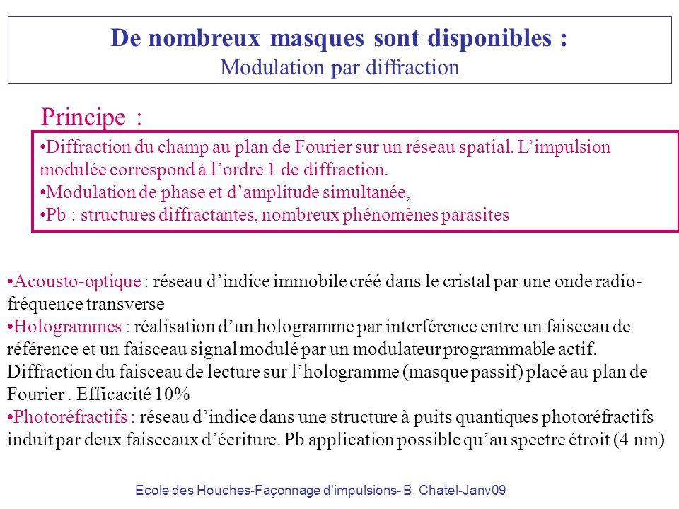 Ecole des Houches-Façonnage dimpulsions- B. Chatel-Janv09 Diffraction du champ au plan de Fourier sur un réseau spatial. Limpulsion modulée correspond