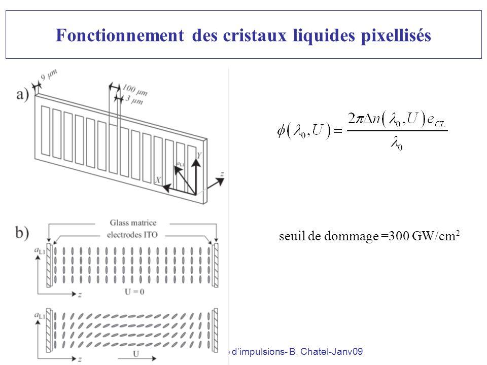Ecole des Houches-Façonnage dimpulsions- B. Chatel-Janv09 Fonctionnement des cristaux liquides pixellisés seuil de dommage =300 GW/cm 2