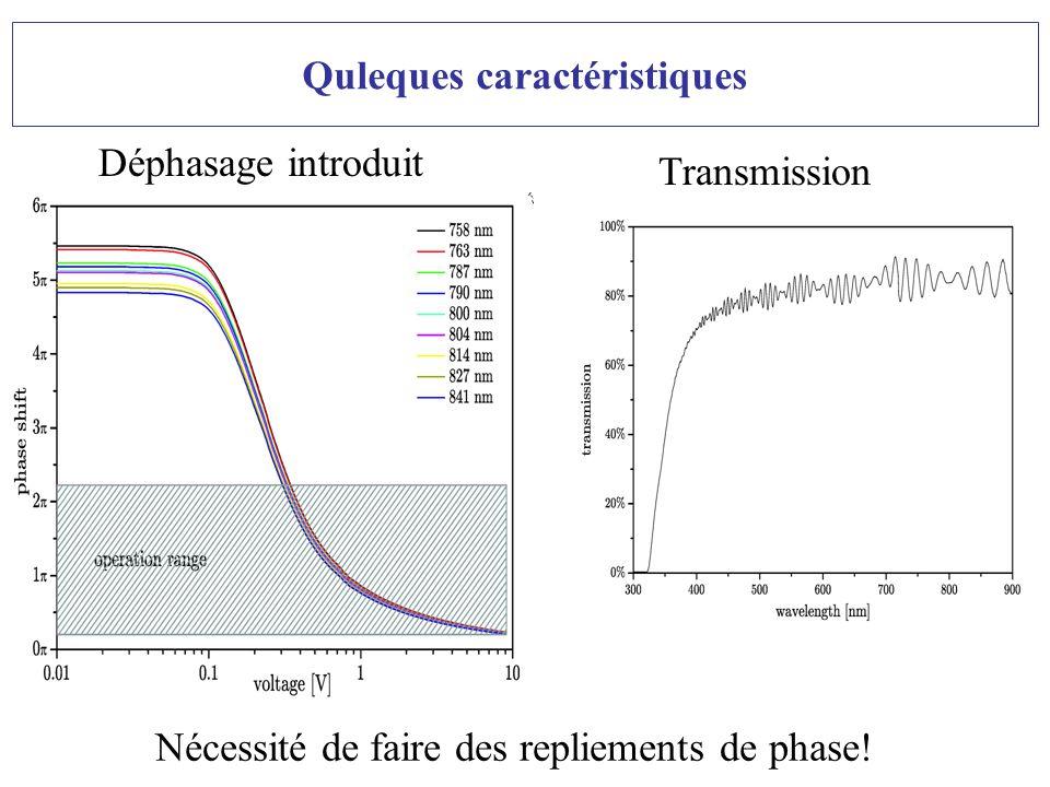 Ecole des Houches-Façonnage dimpulsions- B. Chatel-Janv09 Déphasage introduit Transmission Nécessité de faire des repliements de phase! Quleques carac
