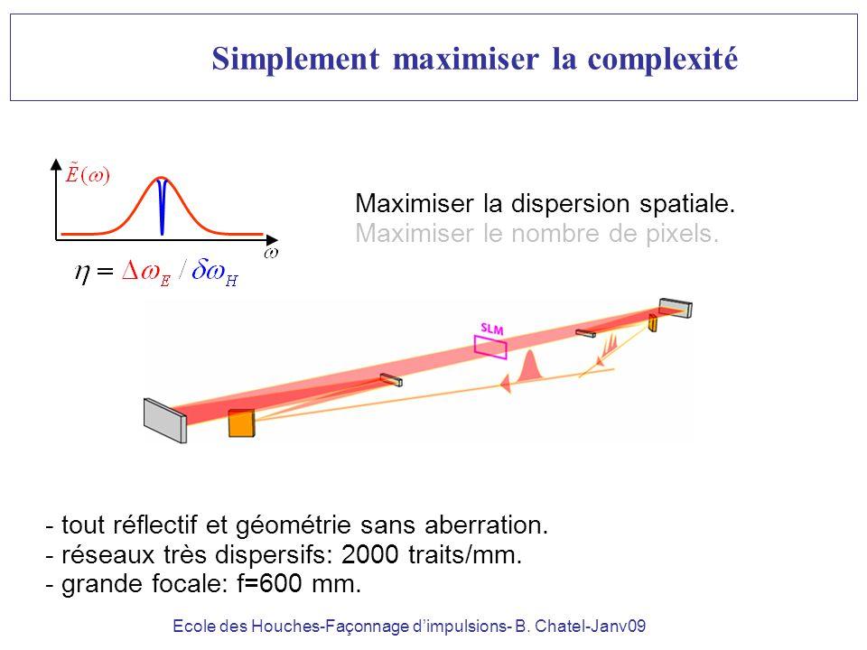Ecole des Houches-Façonnage dimpulsions- B. Chatel-Janv09 Simplement maximiser la complexité Maximiser la dispersion spatiale. Maximiser le nombre de