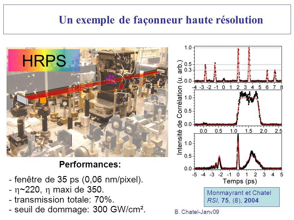 Ecole des Houches-Façonnage dimpulsions- B. Chatel-Janv09 Un exemple de façonneur haute résolution Performances: - fenêtre de 35 ps (0,06 nm/pixel). -