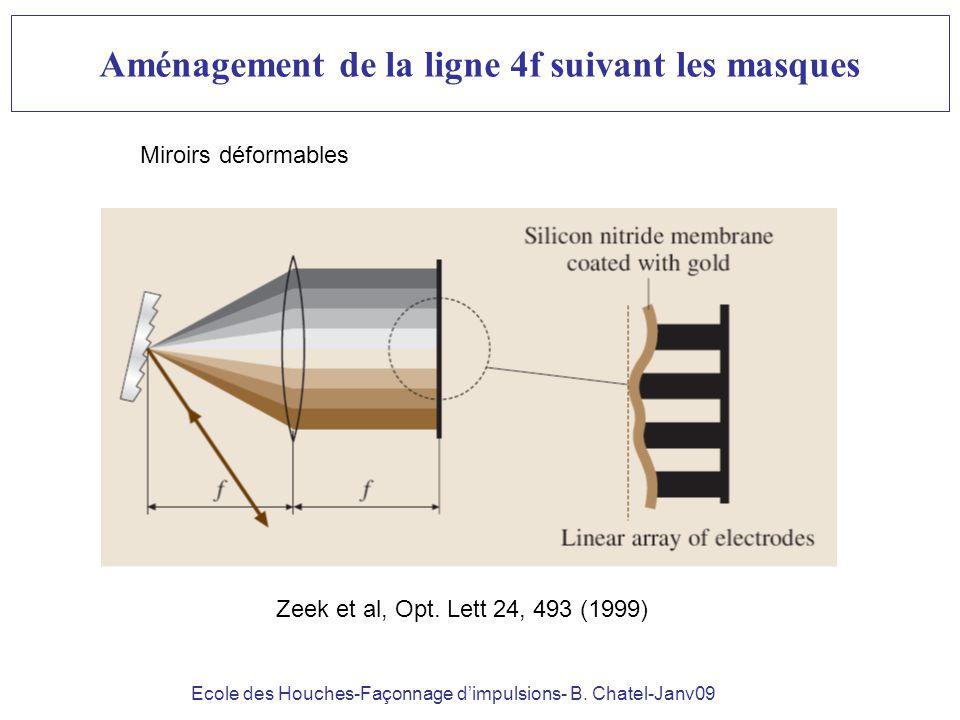 Ecole des Houches-Façonnage dimpulsions- B. Chatel-Janv09 Aménagement de la ligne 4f suivant les masques Miroirs déformables Zeek et al, Opt. Lett 24,