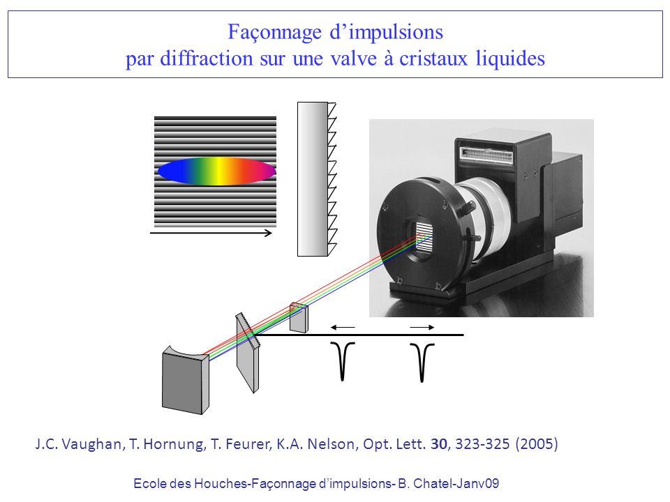 Ecole des Houches-Façonnage dimpulsions- B. Chatel-Janv09 Façonnage dimpulsions par diffraction sur une valve à cristaux liquides J.C. Vaughan, T. Hor