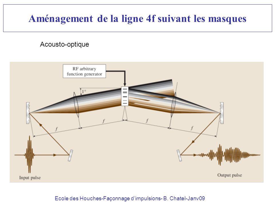 Ecole des Houches-Façonnage dimpulsions- B. Chatel-Janv09 Aménagement de la ligne 4f suivant les masques Acousto-optique