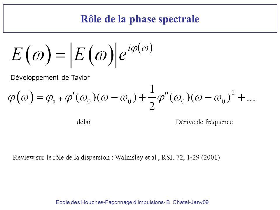 Ecole des Houches-Façonnage dimpulsions- B. Chatel-Janv09 Rôle de la phase spectrale délaiDérive de fréquence Review sur le rôle de la dispersion : Wa