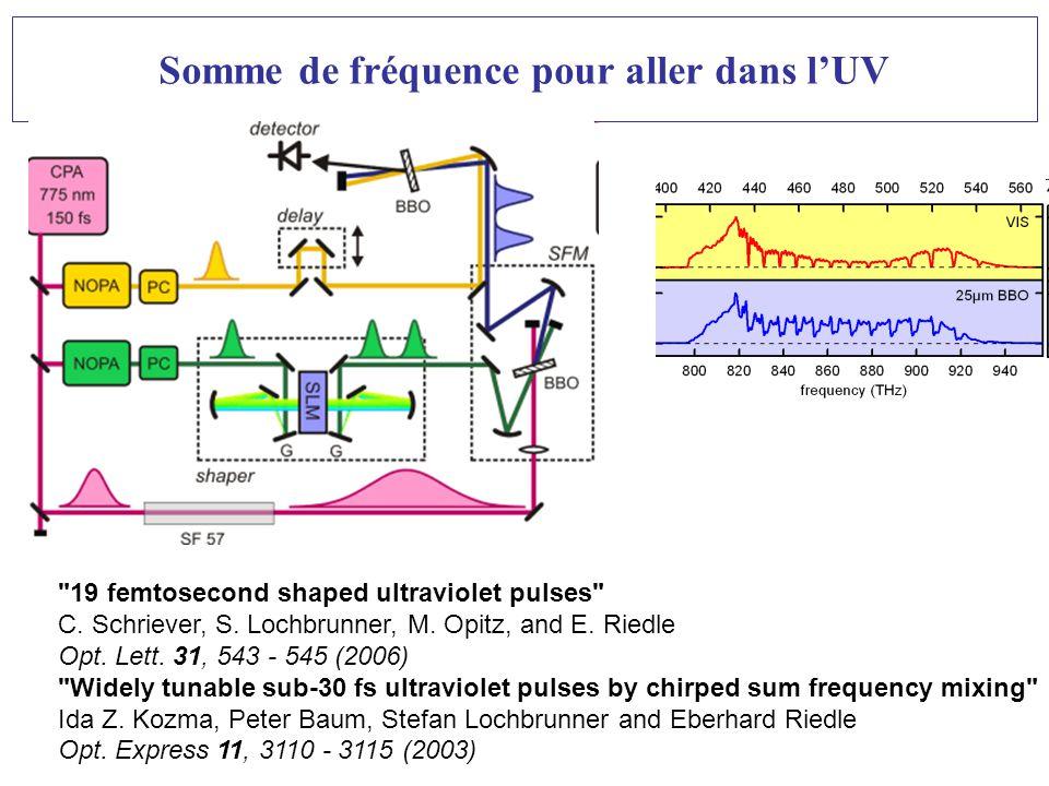 Ecole des Houches-Façonnage dimpulsions- B. Chatel-Janv09 Somme de fréquence pour aller dans lUV