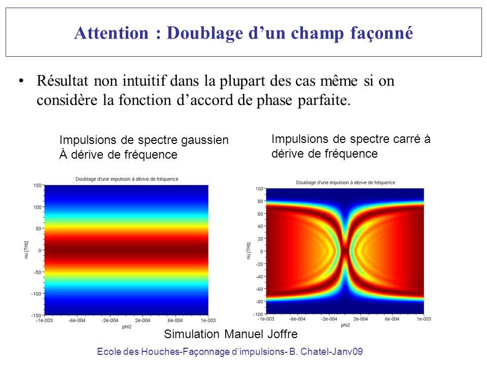 Ecole des Houches-Façonnage dimpulsions- B. Chatel-Janv09 Attention : Doublage dun champ façonné Résultat non intuitif dans la plupart des cas même si