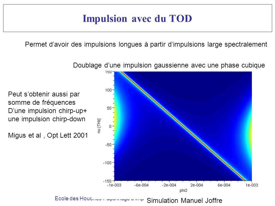 Ecole des Houches-Façonnage dimpulsions- B. Chatel-Janv09 Impulsion avec du TOD Permet davoir des impulsions longues à partir dimpulsions large spectr