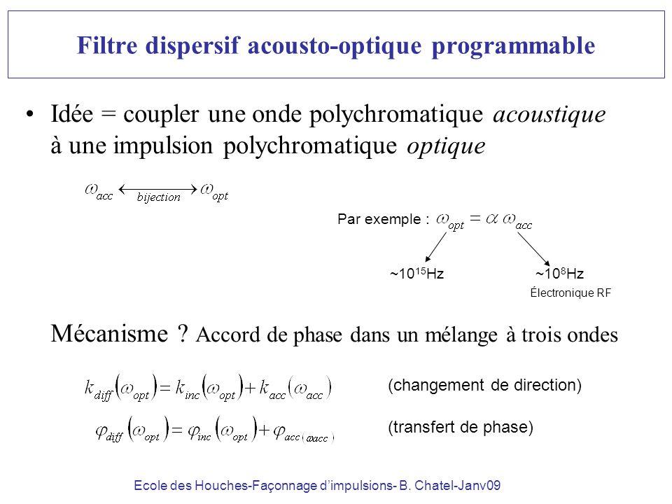 Ecole des Houches-Façonnage dimpulsions- B. Chatel-Janv09 Filtre dispersif acousto-optique programmable Idée = coupler une onde polychromatique acoust