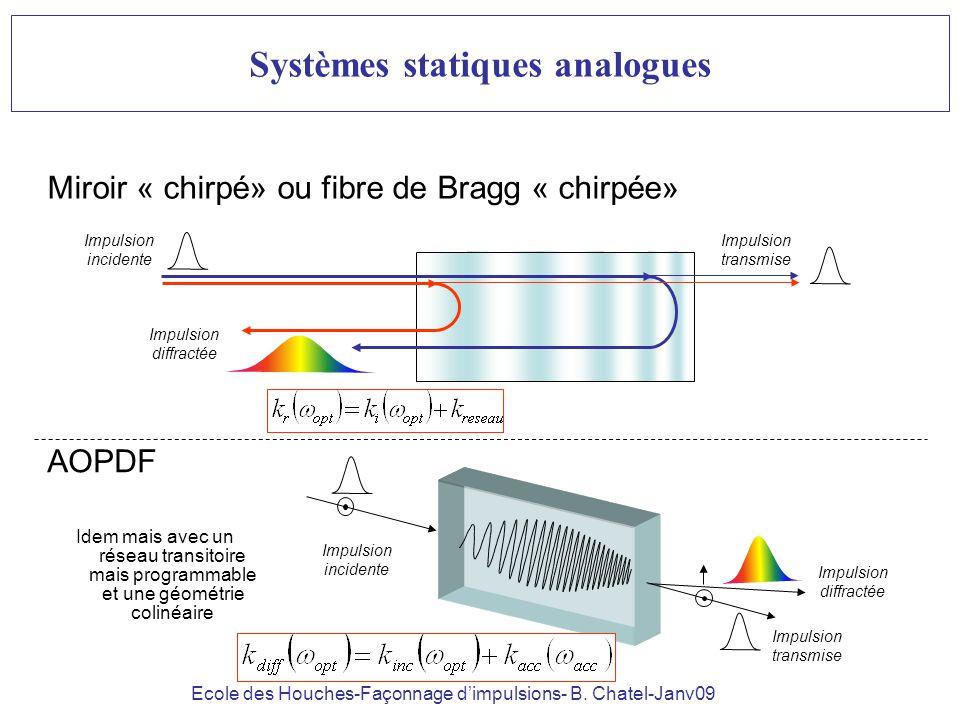 Ecole des Houches-Façonnage dimpulsions- B. Chatel-Janv09 Systèmes statiques analogues Miroir « chirpé» ou fibre de Bragg « chirpée» Impulsion diffrac