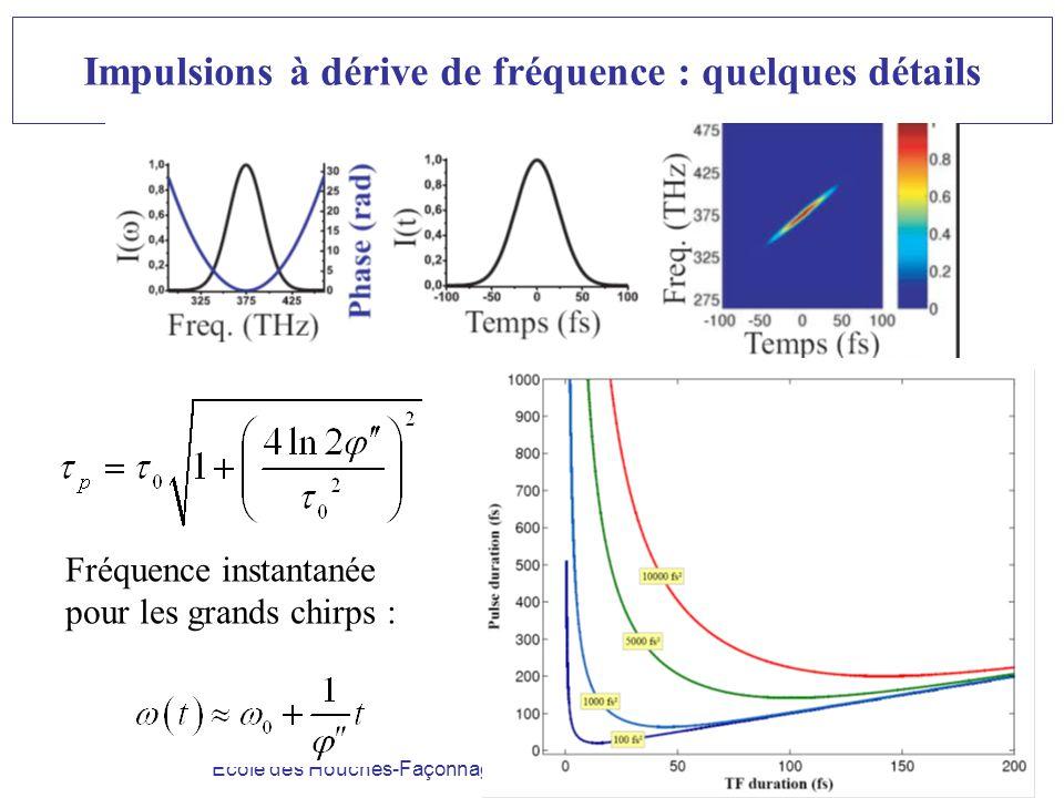 Ecole des Houches-Façonnage dimpulsions- B. Chatel-Janv09 Impulsions à dérive de fréquence : quelques détails Fréquence instantanée pour les grands ch
