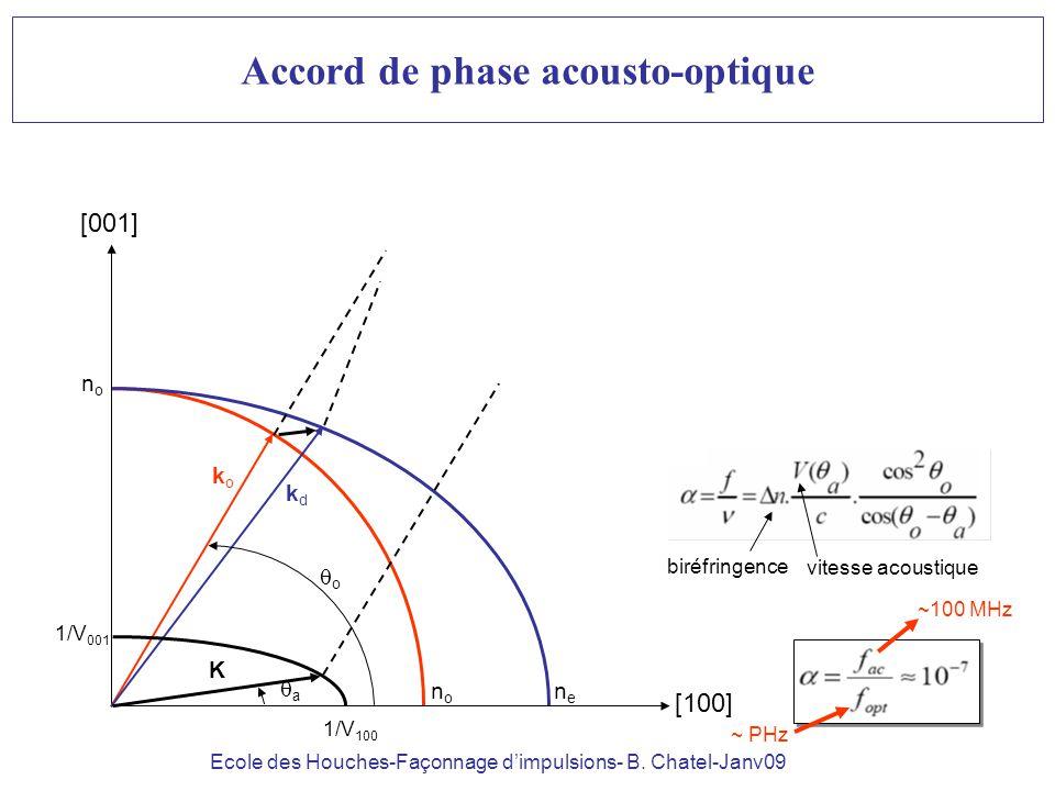 Ecole des Houches-Façonnage dimpulsions- B. Chatel-Janv09 Accord de phase acousto-optique [100] [001] nono nono nene koko kdkd K o 1/V 001 1/V 100 a v