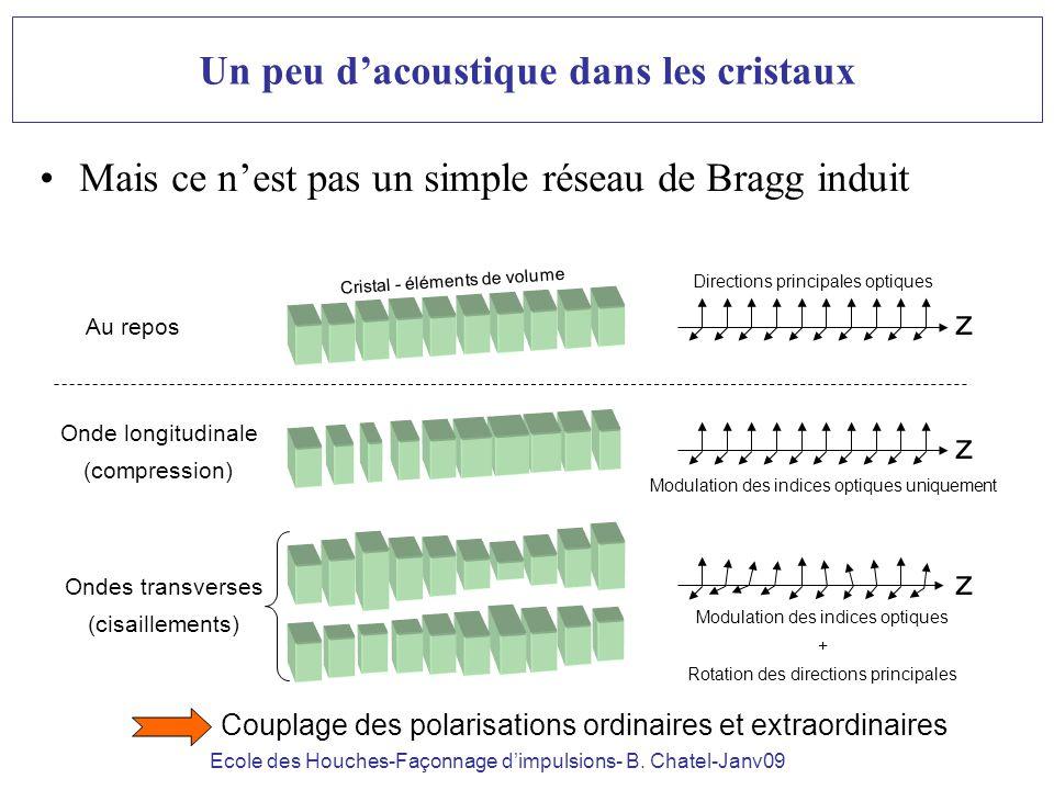 Ecole des Houches-Façonnage dimpulsions- B. Chatel-Janv09 Un peu dacoustique dans les cristaux Mais ce nest pas un simple réseau de Bragg induit Onde