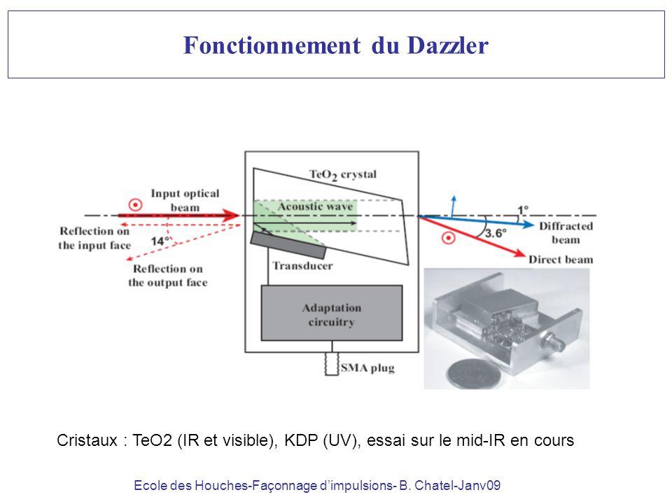 Ecole des Houches-Façonnage dimpulsions- B. Chatel-Janv09 Fonctionnement du Dazzler Cristaux : TeO2 (IR et visible), KDP (UV), essai sur le mid-IR en