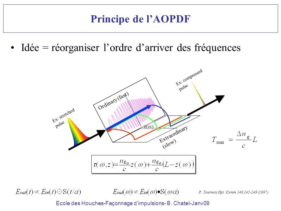 Ecole des Houches-Façonnage dimpulsions- B. Chatel-Janv09 Principe de lAOPDF Idée = réorganiser lordre darriver des fréquences P. Tournois Opt. Comm 1