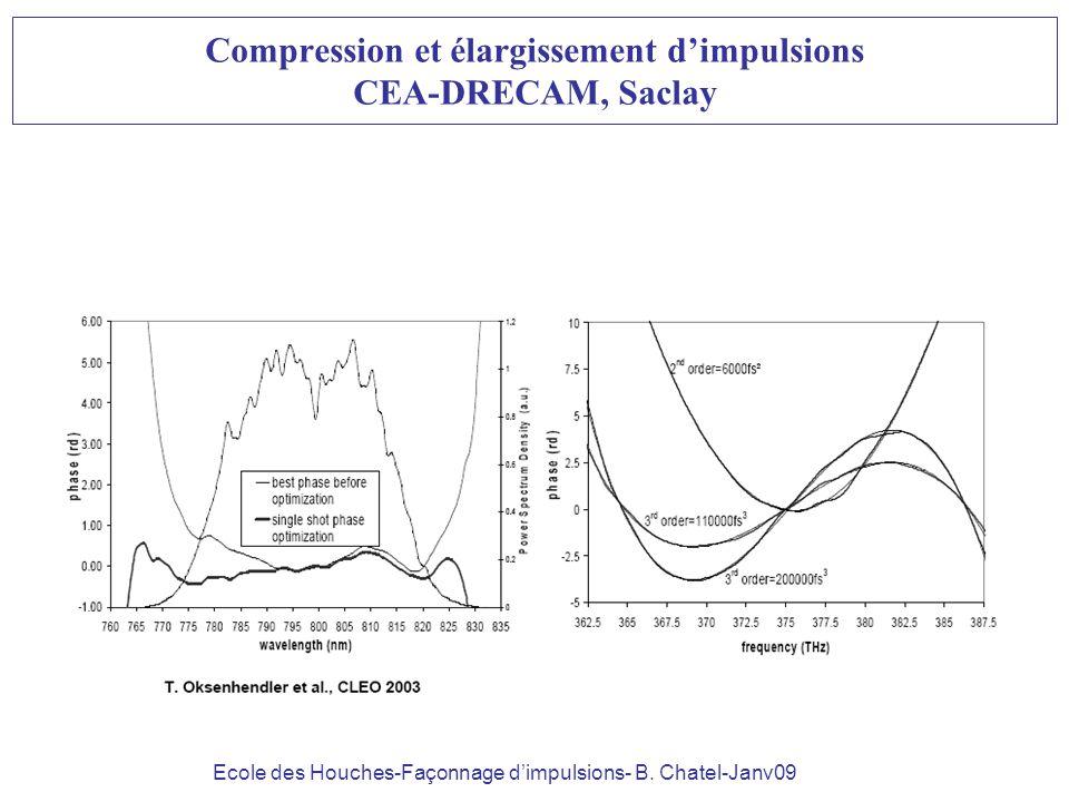 Ecole des Houches-Façonnage dimpulsions- B. Chatel-Janv09 Compression et élargissement dimpulsions CEA-DRECAM, Saclay