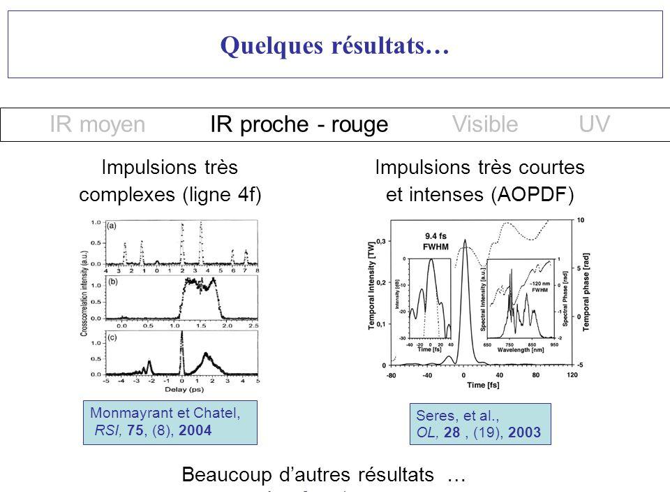 Ecole des Houches-Façonnage dimpulsions- B. Chatel-Janv09 Quelques résultats… IR moyenIR proche - rougeVisibleUV Seres, et al., OL, 28, (19), 2003 Imp