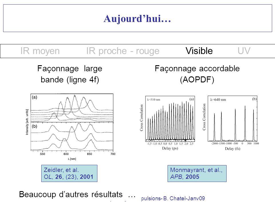 Ecole des Houches-Façonnage dimpulsions- B. Chatel-Janv09 Aujourdhui… IR moyenIR proche - rougeVisibleUV Façonnage accordable (AOPDF) Monmayrant, et a