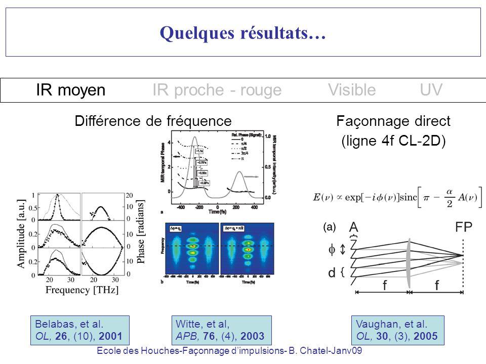 Ecole des Houches-Façonnage dimpulsions- B. Chatel-Janv09 Quelques résultats… IR moyenIR proche - rougeVisibleUV Façonnage direct (ligne 4f CL-2D) Dif