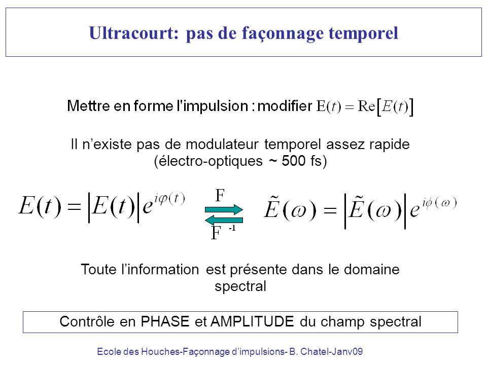 Ecole des Houches-Façonnage dimpulsions- B. Chatel-Janv09 Ultracourt: pas de façonnage temporel Il nexiste pas de modulateur temporel assez rapide (él
