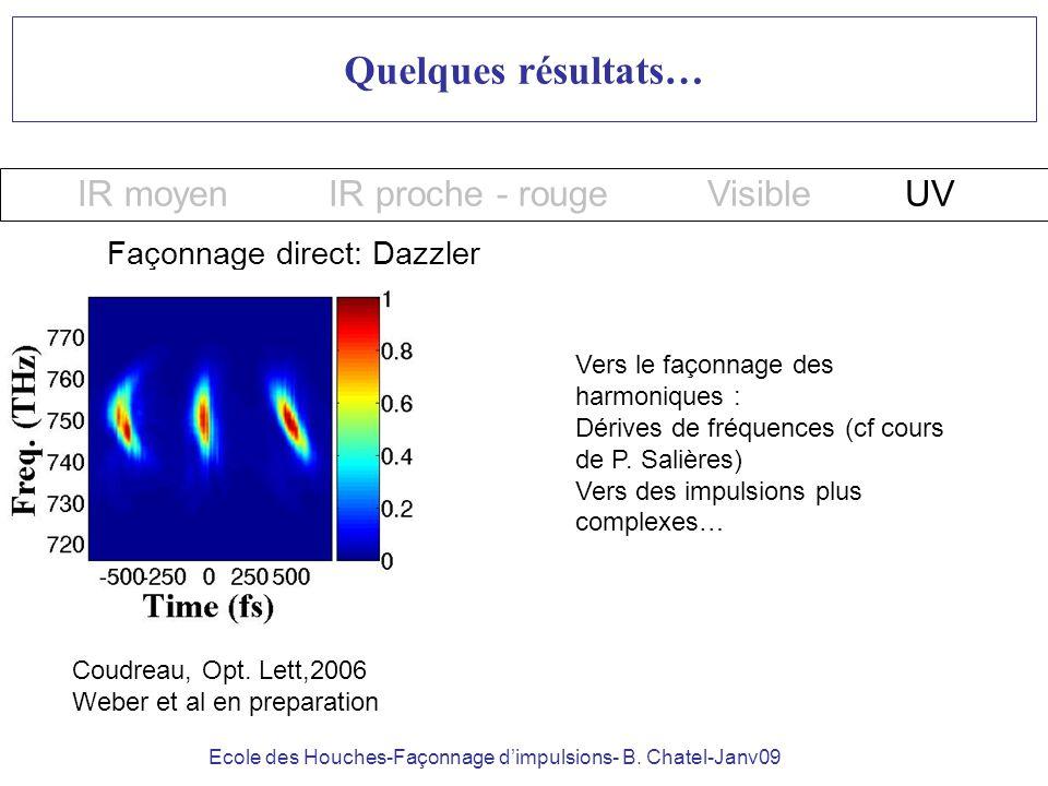 Ecole des Houches-Façonnage dimpulsions- B. Chatel-Janv09 Quelques résultats… IR moyenIR proche - rougeVisibleUV Façonnage direct: Dazzler Coudreau, O