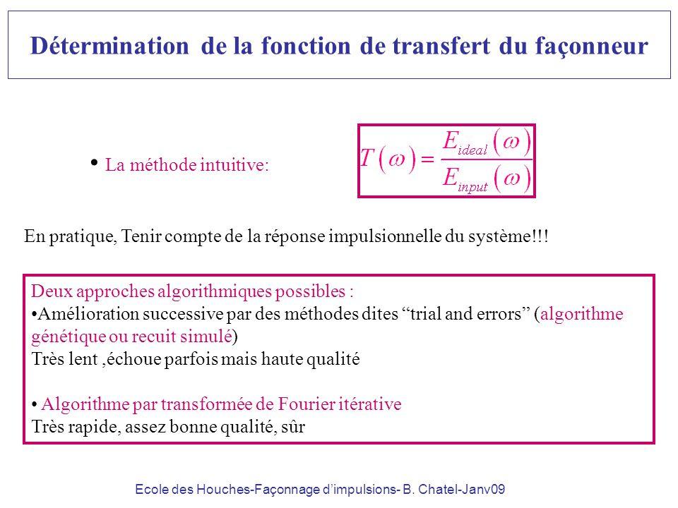 Ecole des Houches-Façonnage dimpulsions- B. Chatel-Janv09 La méthode intuitive: En pratique, Tenir compte de la réponse impulsionnelle du système!!! D