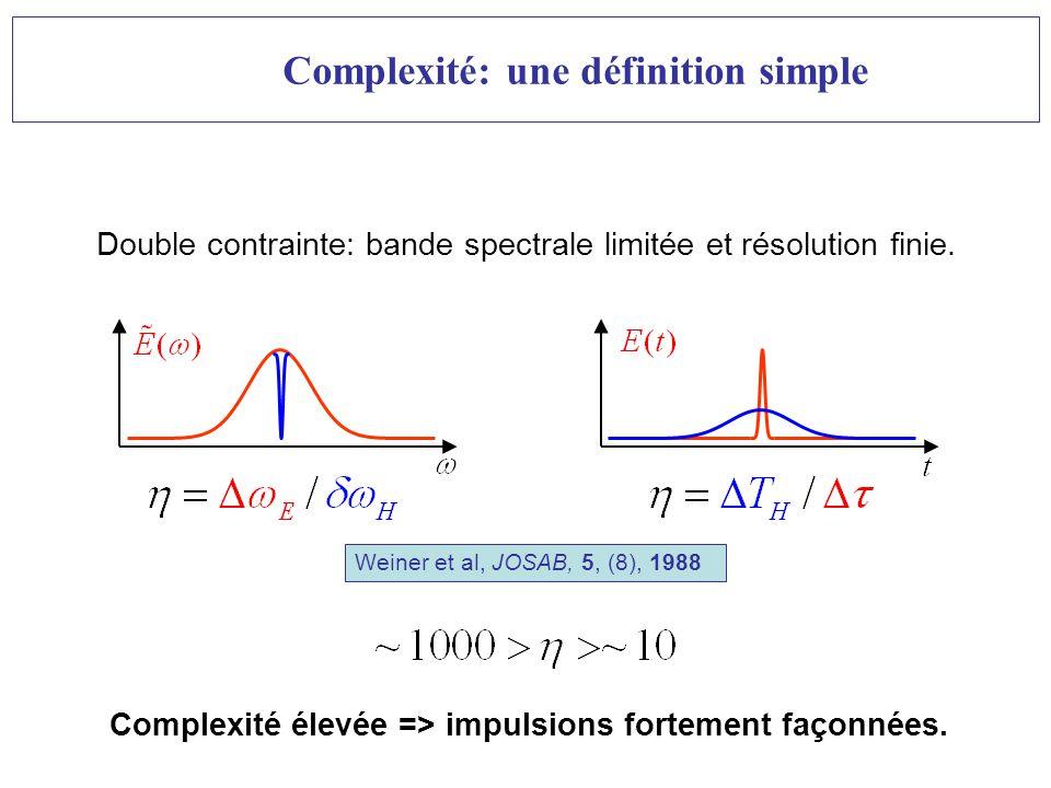 Ecole des Houches-Façonnage dimpulsions- B. Chatel-Janv09 Complexité: une définition simple Complexité élevée => impulsions fortement façonnées. Doubl