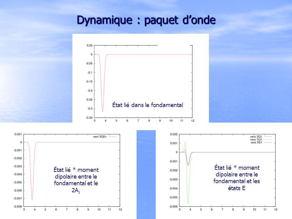 Dynamique : paquet donde État lié dans le fondamental État lié * moment dipolaire entre le fondamental et le 2A 1 État lié * moment dipolaire entre le fondamental et les états E