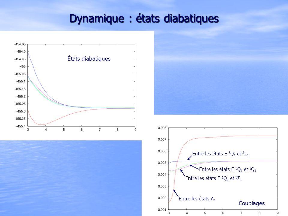 Dynamique : états diabatiques États diabatiques Couplages Entre les états A 1 Entre les états E 3 Q 1 et 3 Σ 1 Entre les états E 3 Q 1 et 1 Q 1 Entre les états E 1 Q 1 et 3 Σ 1