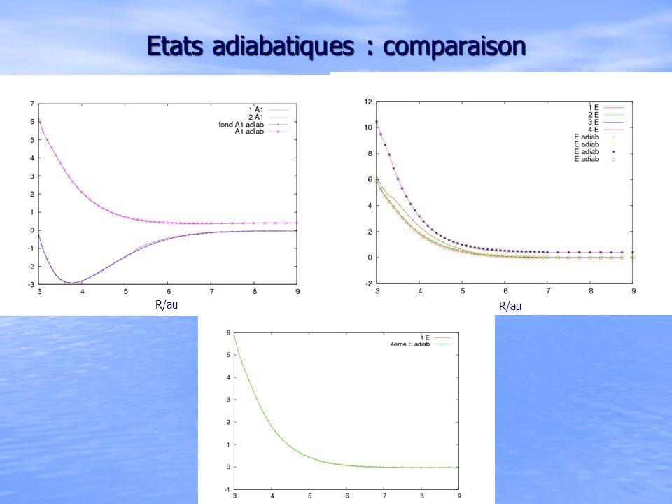 Etats adiabatiques : comparaison R/au