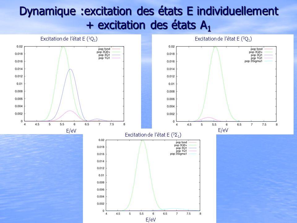 Dynamique :excitation des états E individuellement + excitation des états A 1 Excitation de létat E ( 1 Q 1 ) Excitation de létat E ( 3 Σ 1 ) Excitation de létat E ( 3 Q 1 ) E/eV