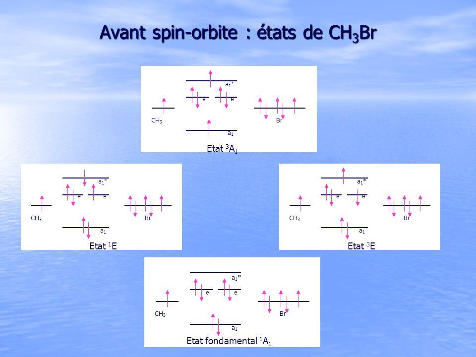 Avant spin-orbite : états de CH 3 Br CH 3 Br a1a1 a1*a1* ee Etat fondamental 1 A 1 CH 3 Br a1a1 a1*a1* ee Etat 1 E CH 3 Br a1a1 a1*a1* ee Etat 3 E CH 3 Br a1a1 a1*a1* ee Etat 3 A 1